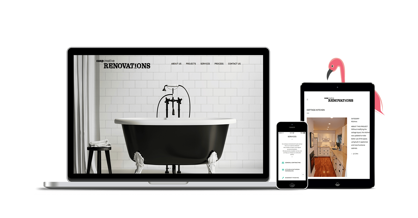 Support Side By Digital Marketing Web Design Kitchener Bathroom Sink Plumbing Diagram Know How Pinterest Pin It On